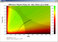 Name: Denso@2Af.png Views: 737 Size: 58.3 KB Description: Sorry I just noticed the title of this plot is wrong.  It should read @2A