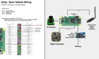 Name: ruby_basic_vehicle_wiring.png Views: 164 Size: 1,023.1 KB Description: Basic hardware configuration and wiring for the vehicle.