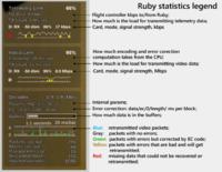 Name: ruby_osd_legend2.png Views: 110 Size: 177.9 KB Description: Statistics panels legend.