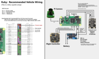 Name: ruby_expert_vehicle_wiring.png Views: 98 Size: 1.11 MB Description: Recommended vehicle wiring.