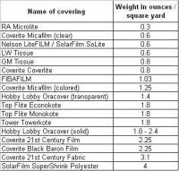 Name: covering.jpg Views: 183 Size: 39.0 KB Description: