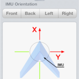 IMU mounting orientation.