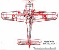 Name: FW-top-comparison.jpg Views: 182 Size: 68.9 KB Description: Red is GWS.