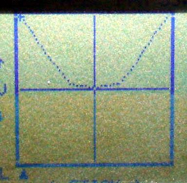 Name: throttle_curve_stunt_mode.jpg Views: 601 Size: 51.5 KB Description: Now the U-shape of the throttle curve in stunt mode.