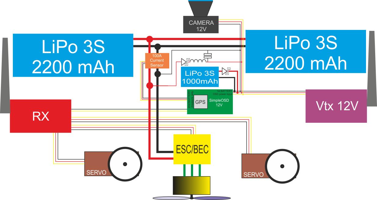 attachment browser fpv diagram msswift jpg by rastislavko rc groups
