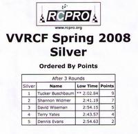 Name: VVRCF Spring race results Silver.JPG