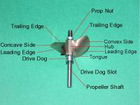 Name: prop_diagram.jpg