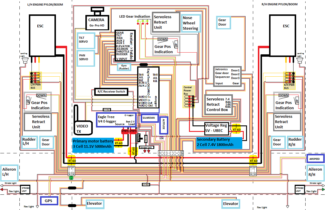 Vector Wiring Diagram Trusted Diagrams Lenze Vfd Amazing Fpv Gallery Electrical Ideas Itseo Info Rh Eagle Tree