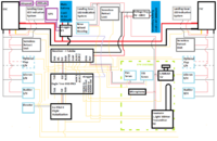 Name: Bronco Main Wiring.png Views: 4685 Size: 72.3 KB Description: Proposed Wiring Diagram for upcoming model..