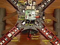 Name: FPV layout.jpg