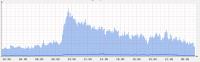 Name: bandwidth.png Views: 1622 Size: 14.3 KB Description: