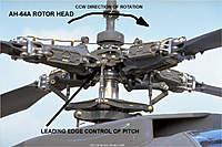 Name: rotor head.jpg Views: 307 Size: 92.1 KB Description: