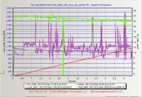 Name: first_flight_with_new_rpm_sensor_graphed_correctly.png Views: 445 Size: 54.0 KB Description: