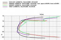rawdon mirage airfoil coordinates? - RC Groups