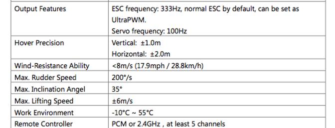 SuperX Technical Parameters