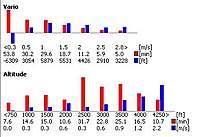 Name: mayo XC analysis.jpg Views: 263 Size: 20.6 KB Description: Team ALOFT - Mayo XC - 2008 (North Carolina, October)