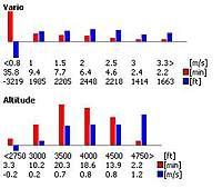 Name: Montague 2009 XC analysis - Team 048.jpg Views: 203 Size: 16.5 KB Description: Team 048 - Montague 2009 - Day 1