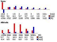 Name: Montague 2009 XC analysis - Team 273.jpg Views: 207 Size: 17.4 KB Description: Team 273 - Montague 2009 - Day 1