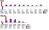 Name: Cal Valley 2009 XC analysis - Team 2561.jpg Views: 223 Size: 18.7 KB Description: Team 2561 - Cal Valley 2009 - Day 1