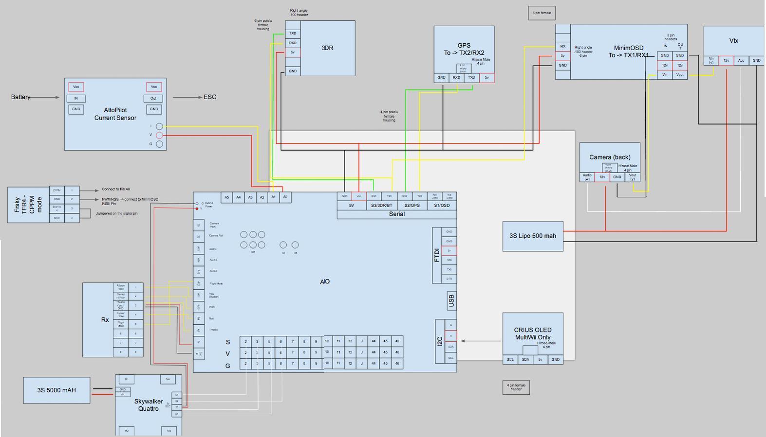 naza m v2 wiring diagram wiring library vespa wiring diagram name crius wiring diagram v2 jpg views 5,957