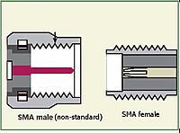 Name: sma-diagram-non-standard.jpg Views: 487 Size: 33.2 KB Description: Non-standard SMA male connector used on RL stock antenna and Nagoya NA-771