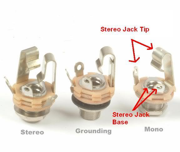 Perfect Guitar Input Jack Wiring Diagram Photo - Schematic Diagram ...
