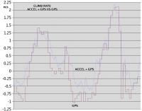 Name: accel08.jpg