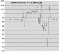 Name: accel11.jpg