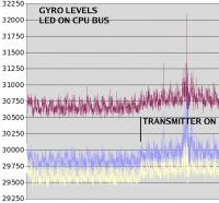 Name: gyro_anomalies03.jpg