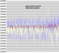 Name: gyro_tracked.jpg
