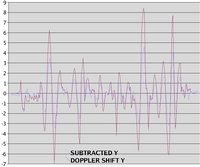 Name: ublox_velocity02.jpg