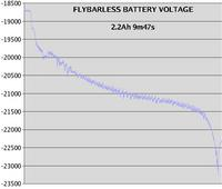 Name: flybarless_battery02.jpg