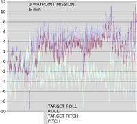Name: waypoint_attitude01.jpg
