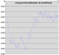 Name: collective_integral.jpg