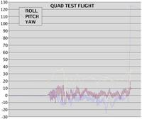 Name: quad_flight01.jpg