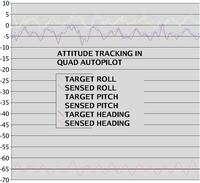 Name: quad_autopilot01.jpg