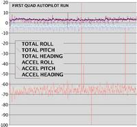 Name: quad_autopilot03.jpg