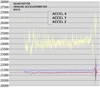 Name: quad_analog01.jpg