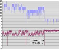 Name: ublox_rate.jpg