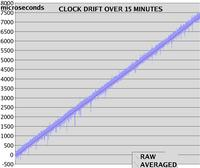 Name: drift.jpg