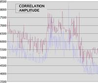 Name: sonar_correlate04.jpg