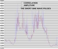 Name: sonar_correlate05.jpg Views: 91 Size: 107.7 KB Description: Another soundcard sonar test.