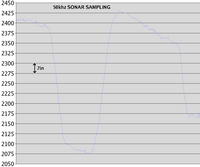 Name: sonar34.png