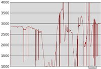Name: sonar117.png Views: 173 Size: 51.1 KB Description: