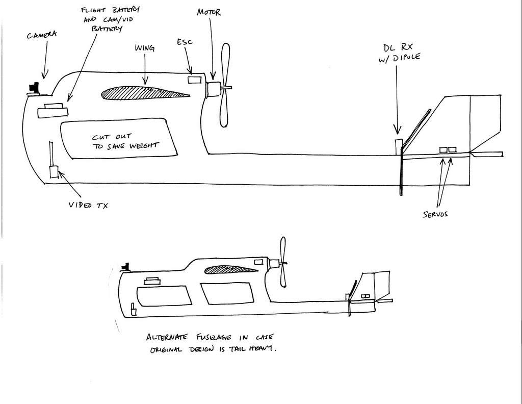 Attachment browser: FPV.plane.design.jpg by Darth_Elevator ...