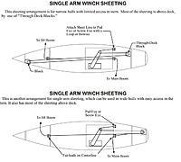 Name: Single Arm Sheeting.JPG Views: 422 Size: 58.8 KB Description: