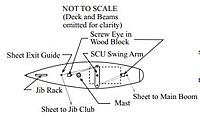 Name: Double Arm Sheeting.JPG Views: 324 Size: 20.2 KB Description:
