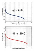 Name: Temp Vs capacity.jpg