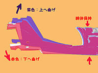 Name: IMG_2110420-001.jpg Views: 62 Size: 106.3 KB Description: Hold the center part of fuselage and bend upward and downward. The root of the tail part hasn't have enough stiffness.