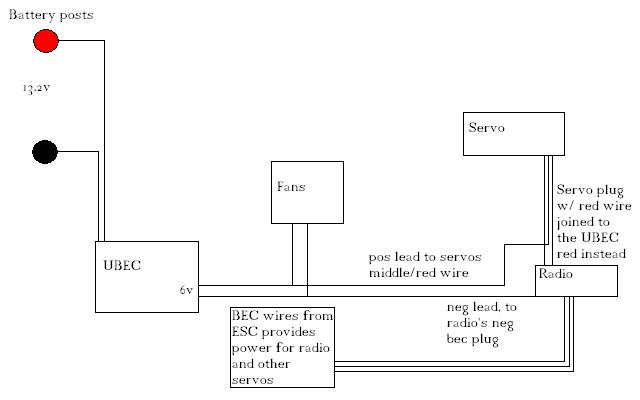 emc rc wiring diagrams emc network interconnections wiring diagrams #6
